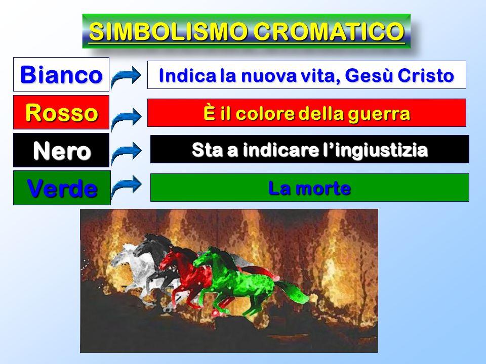 SIMBOLISMO CROMATICO Bianco Rosso Nero Verde Indica la nuova vita, Gesù Cristo È il colore della guerra Sta a indicare l'ingiustizia La morte