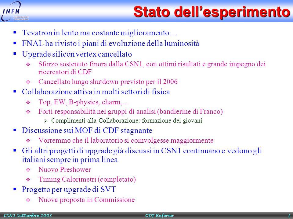 CSN1 Settembre 2003 CDF Referee 2 Stato dell'esperimento  Tevatron in lento ma costante miglioramento…  FNAL ha rivisto i piani di evoluzione della