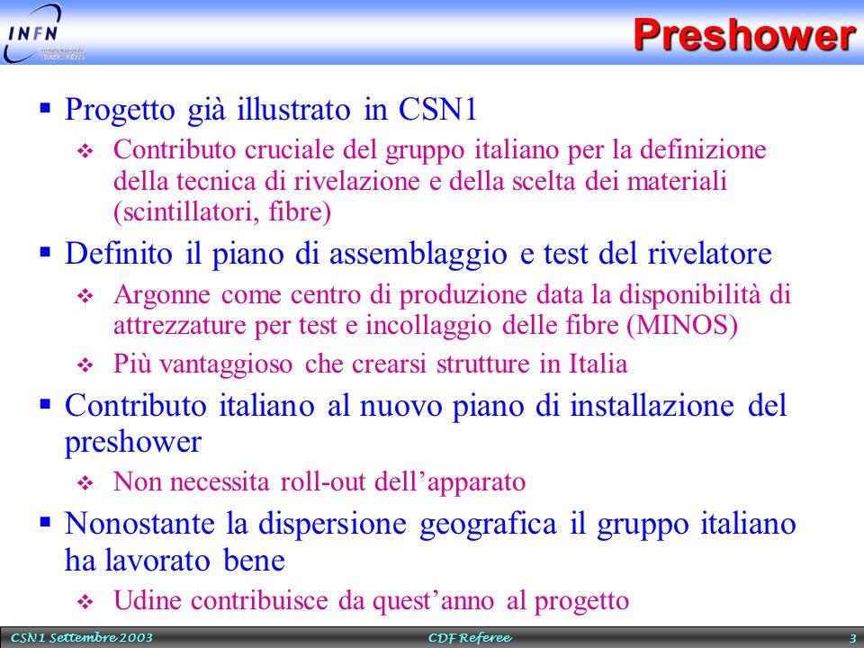 CSN1 Settembre 2003 CDF Referee 3Preshower  Progetto già illustrato in CSN1  Contributo cruciale del gruppo italiano per la definizione della tecnica di rivelazione e della scelta dei materiali (scintillatori, fibre)  Definito il piano di assemblaggio e test del rivelatore  Argonne come centro di produzione data la disponibilità di attrezzature per test e incollaggio delle fibre (MINOS)  Più vantaggioso che crearsi strutture in Italia  Contributo italiano al nuovo piano di installazione del preshower  Non necessita roll-out dell'apparato  Nonostante la dispersione geografica il gruppo italiano ha lavorato bene  Udine contribuisce da quest'anno al progetto