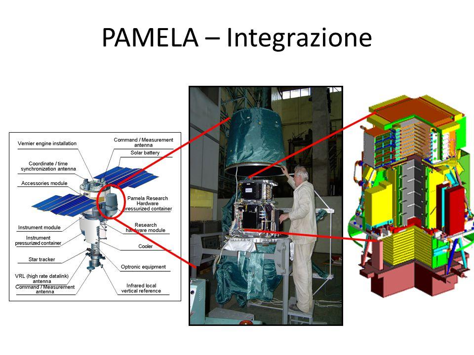 PAMELA – Integrazione