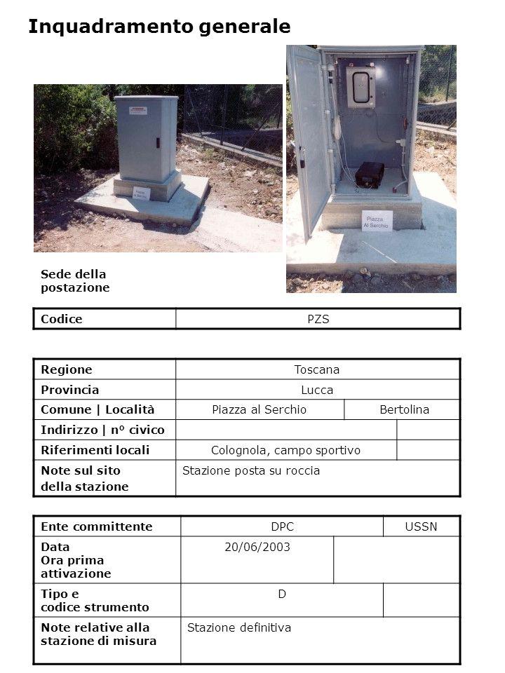 Sede della postazione CodicePZS Ente committenteDPCUSSN Data Ora prima attivazione 20/06/2003 Tipo e codice strumento D Note relative alla stazione di