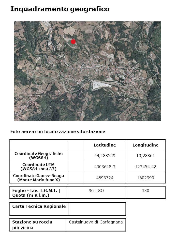 Foto aerea con localizzazione sito stazione Foglio - tav. I.G.M.I. | Quota (m s.l.m.) 96 I SO330 Inquadramento geografico LatitudineLongitudine Coordi