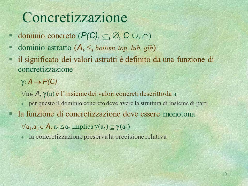 10 Concretizzazione   dominio concreto ( P(C), , C, ,  ),   dominio astratto ( A,  bottom, top, lub, glb ) §il significato dei valori a