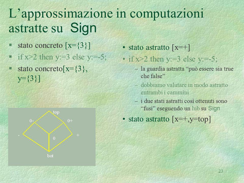 23 L'approssimazione in computazioni astratte su Sign §stato concreto [x={3}] §if x>2 then y:=3 else y:=-5; §stato concreto[x={3}, y={3}] stato astrat