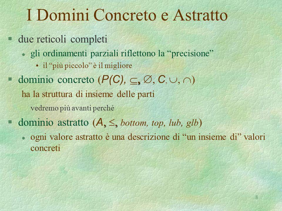 """8 I Domini Concreto e Astratto §due reticoli completi l gli ordinamenti parziali riflettono la """"precisione"""" il """"più piccolo"""" è il migliore   domini"""