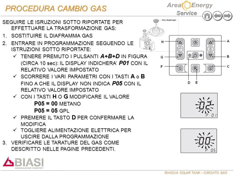 RinNOVA SOLAR TANK – CIRCUITO GAS Service PROCEDURA CAMBIO GAS SEGUIRE LE ISRUZIONI SOTTO RIPORTATE PER EFFETTUARE LA TRASFORMAZIONE GAS: 1.SOSTITUIRE IL DIAFRAMMA GAS 2.ENTRARE IN PROGRAMMAZIONE SEGUENDO LE ISTRUZIONI SOTTO RIPORTATE: TENERE PREMUTO I PULSANTI A+B+D IN FIGURA (CIRCA 10 sec): IL DISPLAY INDICHERA' P01 CON IL RELATIVO VALORE IMPOSTATO TENERE PREMUTO I PULSANTI A+B+D IN FIGURA (CIRCA 10 sec): IL DISPLAY INDICHERA' P01 CON IL RELATIVO VALORE IMPOSTATO SCORRERE I VARI PARAMETRI CON I TASTI A o B FINO A CHE IL DISPLAY NON INDICA P05 CON IL RELATIVO VALORE IMPOSTATO SCORRERE I VARI PARAMETRI CON I TASTI A o B FINO A CHE IL DISPLAY NON INDICA P05 CON IL RELATIVO VALORE IMPOSTATO CON I TASTI H O G MODIFICARE IL VALORE CON I TASTI H O G MODIFICARE IL VALORE P05 = 00 METANO P05 = 05 GPL PREMERE IL TASTO D PER CONFERMARE LA MODIFICA PREMERE IL TASTO D PER CONFERMARE LA MODIFICA TOGLIERE ALIMENTAZIONE ELETTRICA PER USCIRE DALLA PROGRAMMAZIONE TOGLIERE ALIMENTAZIONE ELETTRICA PER USCIRE DALLA PROGRAMMAZIONE 3.