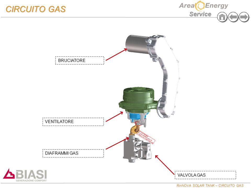 RinNOVA SOLAR TANK – CIRCUITO GAS Service CIRCUITO GAS VENTILATORE BRUCIATORE VALVOLA GAS DIAFRAMMI GAS
