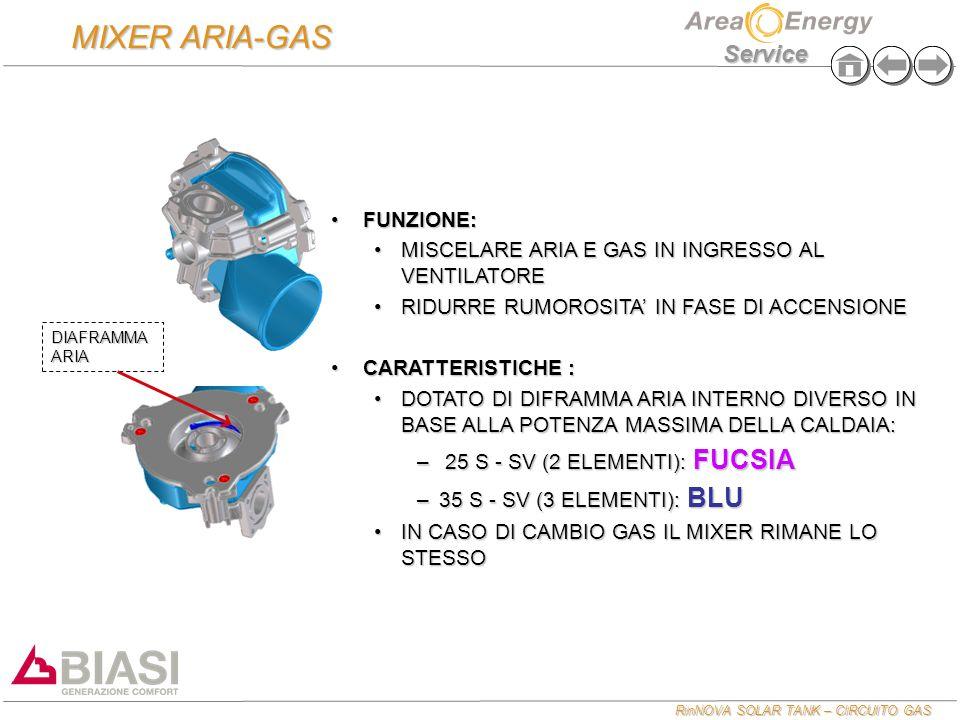 RinNOVA SOLAR TANK – CIRCUITO GAS Service MIXER ARIA-GAS FUNZIONE:FUNZIONE: MISCELARE ARIA E GAS IN INGRESSO AL VENTILATOREMISCELARE ARIA E GAS IN INGRESSO AL VENTILATORE RIDURRE RUMOROSITA' IN FASE DI ACCENSIONERIDURRE RUMOROSITA' IN FASE DI ACCENSIONE CARATTERISTICHE :CARATTERISTICHE : DOTATO DI DIFRAMMA ARIA INTERNO DIVERSO IN BASE ALLA POTENZA MASSIMA DELLA CALDAIA:DOTATO DI DIFRAMMA ARIA INTERNO DIVERSO IN BASE ALLA POTENZA MASSIMA DELLA CALDAIA: – 25 S - SV (2 ELEMENTI): FUCSIA –35 S - SV (3 ELEMENTI): BLU IN CASO DI CAMBIO GAS IL MIXER RIMANE LO STESSOIN CASO DI CAMBIO GAS IL MIXER RIMANE LO STESSO DIAFRAMMA ARIA