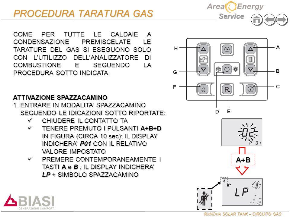 RinNOVA SOLAR TANK – CIRCUITO GAS Service ATTIVAZIONE SPAZZACAMINO  ENTRARE IN MODALITA' SPAZZACAMINO SEGUENDO LE IDICAZIONI SOTTO RIPORTATE: CHIUDERE IL CONTATTO TA CHIUDERE IL CONTATTO TA TENERE PREMUTO I PULSANTI A+B+D IN FIGURA (CIRCA 10 sec): IL DISPLAY INDICHERA' P01 CON IL RELATIVO VALORE IMPOSTATO TENERE PREMUTO I PULSANTI A+B+D IN FIGURA (CIRCA 10 sec): IL DISPLAY INDICHERA' P01 CON IL RELATIVO VALORE IMPOSTATO PREMERE CONTEMPORANEAMENTE I TASTI A e B ; IL DISPLAY INDICHERA' LP + SIMBOLO SPAZZACAMINO PREMERE CONTEMPORANEAMENTE I TASTI A e B ; IL DISPLAY INDICHERA' LP + SIMBOLO SPAZZACAMINO PROCEDURA TARATURA GAS COME PER TUTTE LE CALDAIE A CONDENSAZIONE PREMISCELATE LE TARATURE DEL GAS SI ESEGUONO SOLO CON L'UTILIZZO DELL'ANALIZZATORE DI COMBUSTIONE E SEGUENDO LA PROCEDURA SOTTO INDICATA.