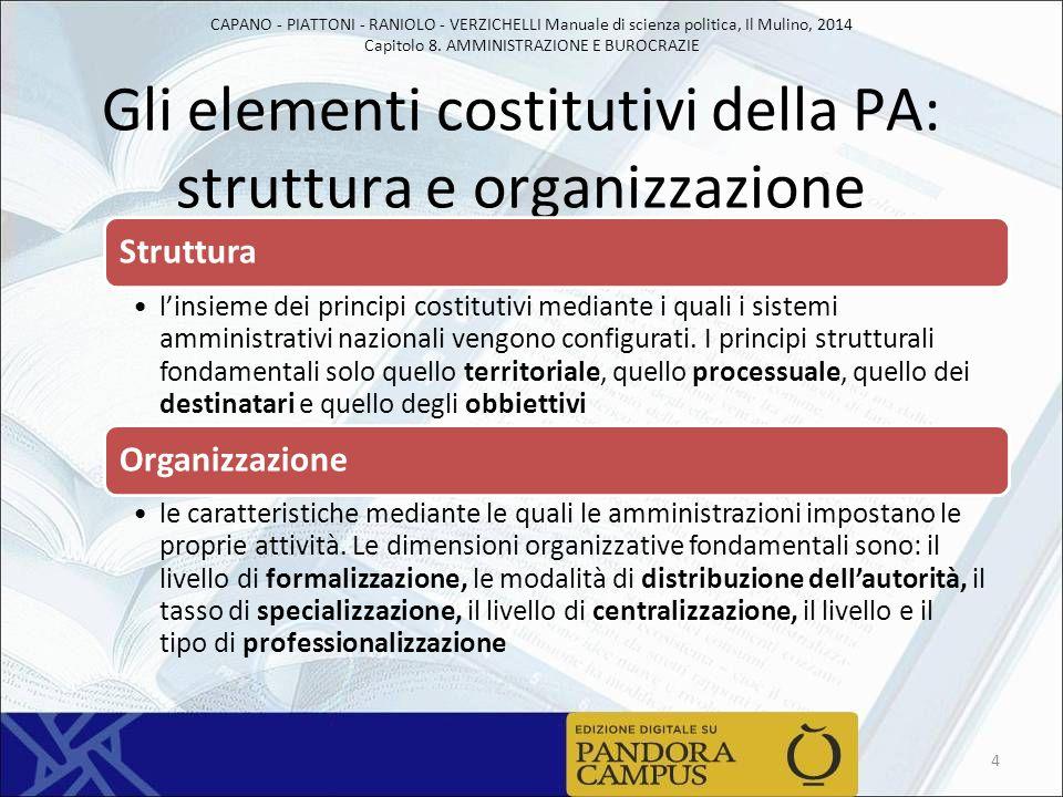 CAPANO - PIATTONI - RANIOLO - VERZICHELLI Manuale di scienza politica, Il Mulino, 2014 Capitolo 8. AMMINISTRAZIONE E BUROCRAZIE Gli elementi costituti