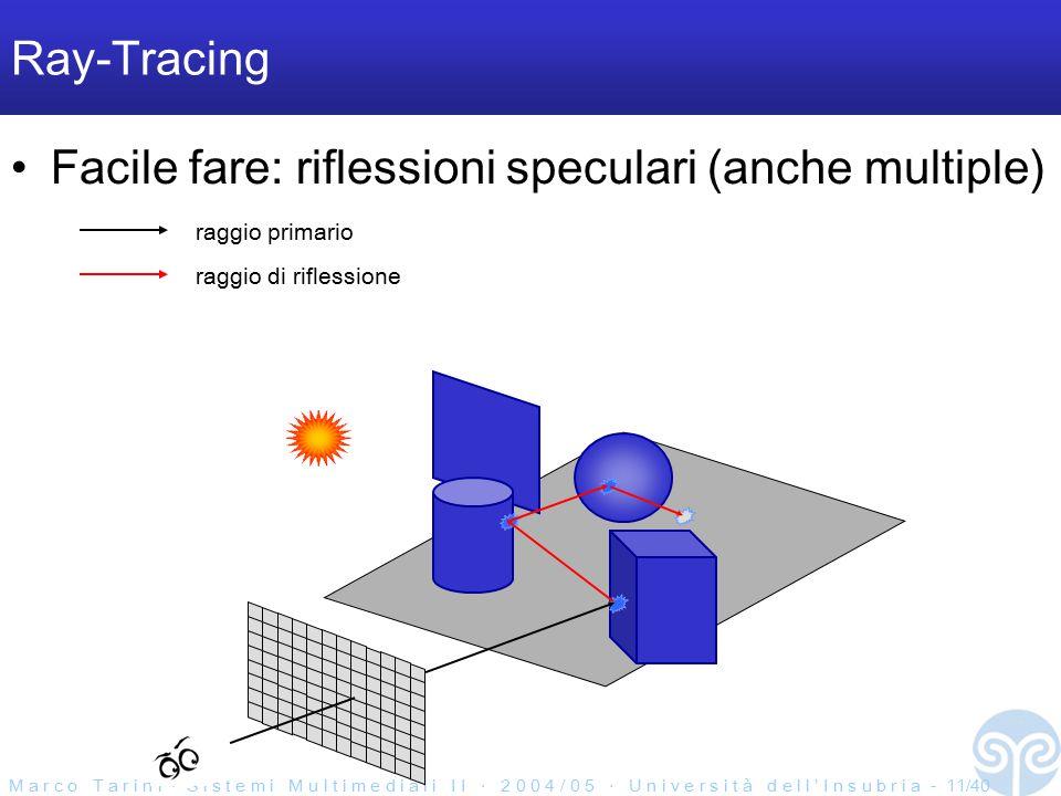 M a r c o T a r i n i ‧ S i s t e m i M u l t i m e d i a l i I I ‧ 2 0 0 4 / 0 5 ‧ U n i v e r s i t à d e l l ' I n s u b r i a - 11/40 Ray-Tracing Facile fare: riflessioni speculari (anche multiple) raggio primario raggio di riflessione