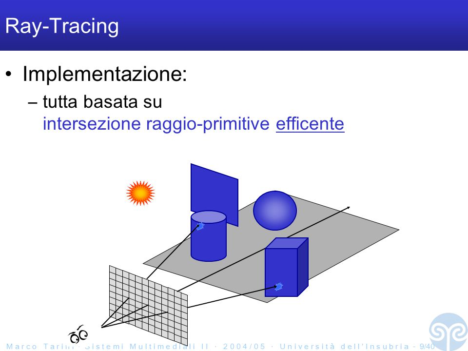 M a r c o T a r i n i ‧ S i s t e m i M u l t i m e d i a l i I I ‧ 2 0 0 4 / 0 5 ‧ U n i v e r s i t à d e l l ' I n s u b r i a - 9/40 Ray-Tracing Implementazione: –tutta basata su intersezione raggio-primitive efficente
