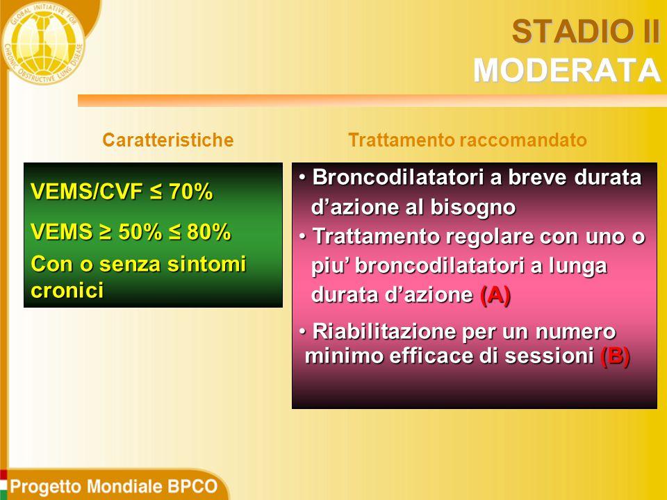 VEMS/CVF ≤ 70% VEMS ≥ 50% ≤ 80% Con o senza sintomi cronici Broncodilatatori a breve durata Broncodilatatori a breve durata d'azione al bisogno d'azione al bisogno Trattamento regolare con uno o Trattamento regolare con uno o piu' broncodilatatori a lunga piu' broncodilatatori a lunga durata d'azione (A) durata d'azione (A) Riabilitazione per un numero minimo efficace di sessioni (B) Riabilitazione per un numero minimo efficace di sessioni (B) CaratteristicheTrattamento raccomandato STADIO II MODERATA