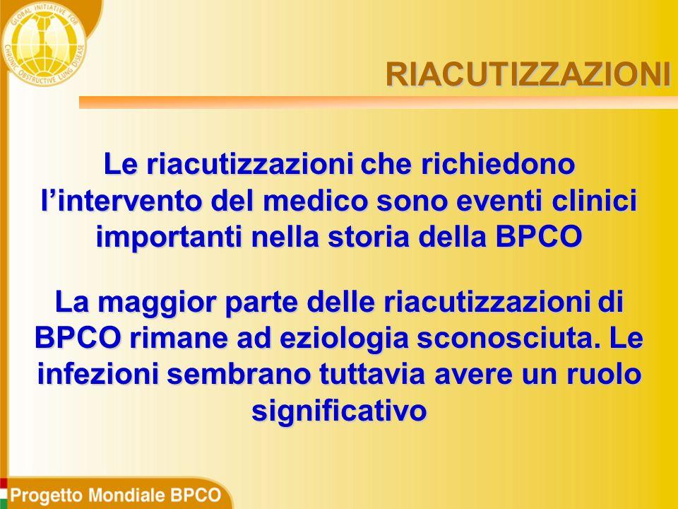 Le riacutizzazioni che richiedono l'intervento del medico sono eventi clinici importanti nella storia della BPCO La maggior parte delle riacutizzazioni di BPCO rimane ad eziologia sconosciuta.