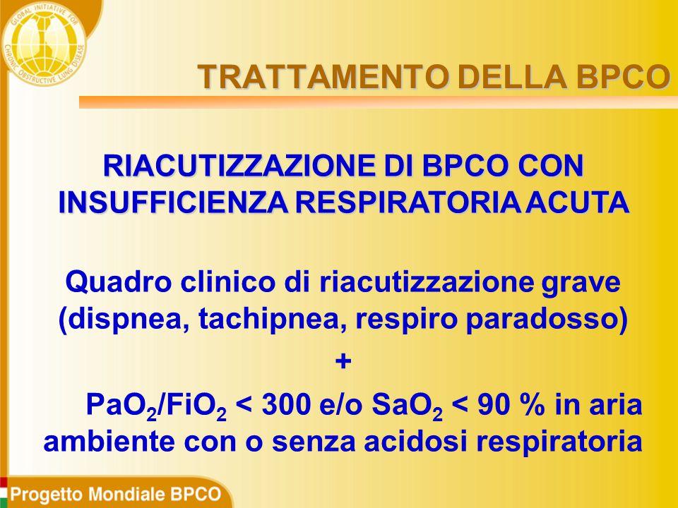 RIACUTIZZAZIONE DI BPCO CON INSUFFICIENZA RESPIRATORIA ACUTA Quadro clinico di riacutizzazione grave (dispnea, tachipnea, respiro paradosso) + PaO 2 /FiO 2 < 300 e/o SaO 2 < 90 % in aria ambiente con o senza acidosi respiratoria TRATTAMENTO DELLA BPCO