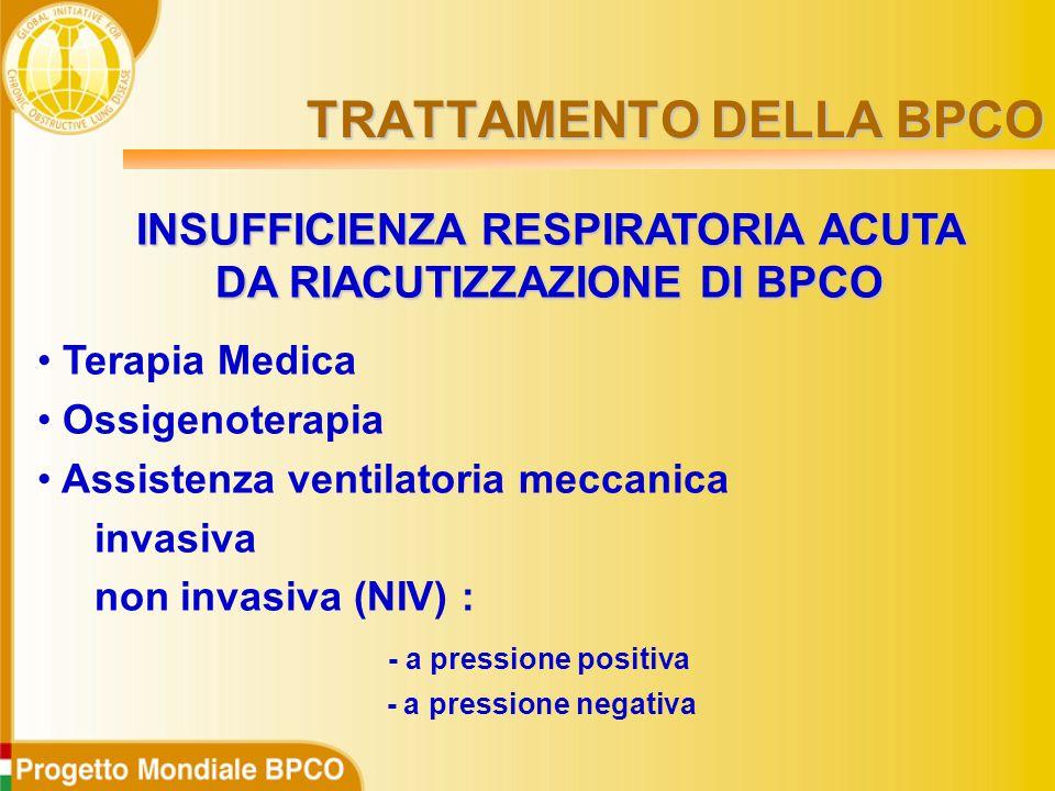 INSUFFICIENZA RESPIRATORIA ACUTA DA RIACUTIZZAZIONE DI BPCO Terapia Medica Ossigenoterapia Assistenza ventilatoria meccanica invasiva non invasiva (NIV) : - a pressione positiva - a pressione negativa TRATTAMENTO DELLA BPCO