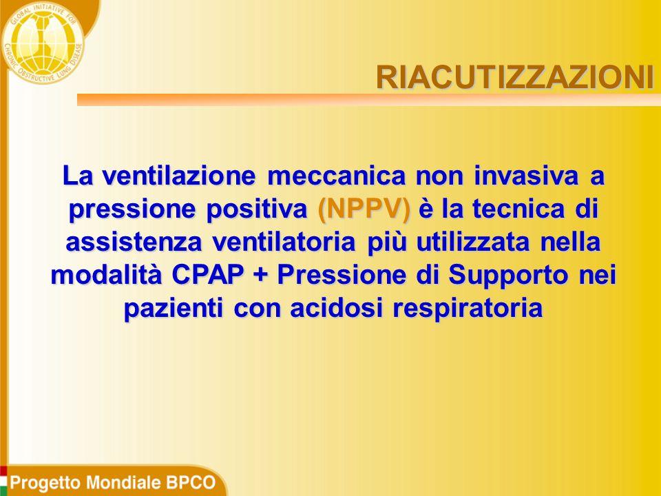 La ventilazione meccanica non invasiva a pressione positiva (NPPV) è la tecnica di assistenza ventilatoria più utilizzata nella modalità CPAP + Pressione di Supporto nei pazienti con acidosi respiratoria RIACUTIZZAZIONI