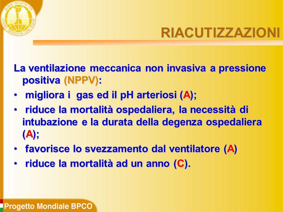 La ventilazione meccanica non invasiva a pressione positiva (NPPV): migliora i gas ed il pH arteriosi (A); migliora i gas ed il pH arteriosi (A); riduce la mortalità ospedaliera, la necessità di intubazione e la durata della degenza ospedaliera (A); riduce la mortalità ospedaliera, la necessità di intubazione e la durata della degenza ospedaliera (A); favorisce lo svezzamento dal ventilatore (A) favorisce lo svezzamento dal ventilatore (A) riduce la mortalità ad un anno (C).
