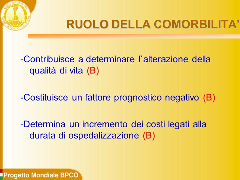 RUOLO DELLA COMORBILITA' -Contribuisce a determinare l`alterazione della qualità di vita (B) -Costituisce un fattore prognostico negativo (B) -Determina un incremento dei costi legati alla durata di ospedalizzazione (B)