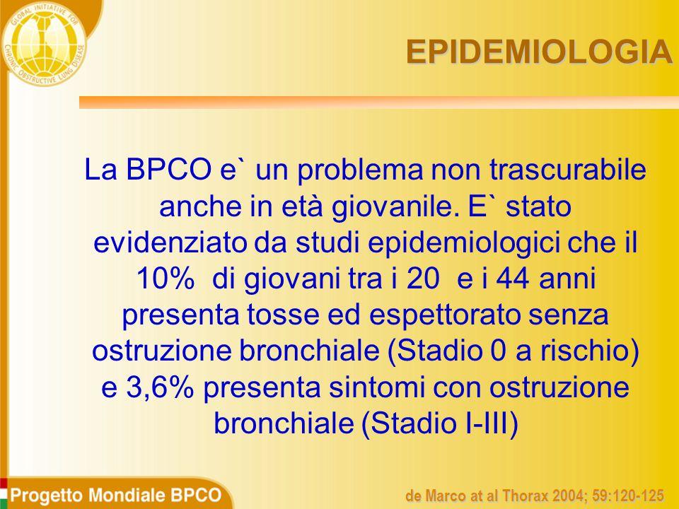 EPIDEMIOLOGIA La BPCO e` un problema non trascurabile anche in età giovanile.