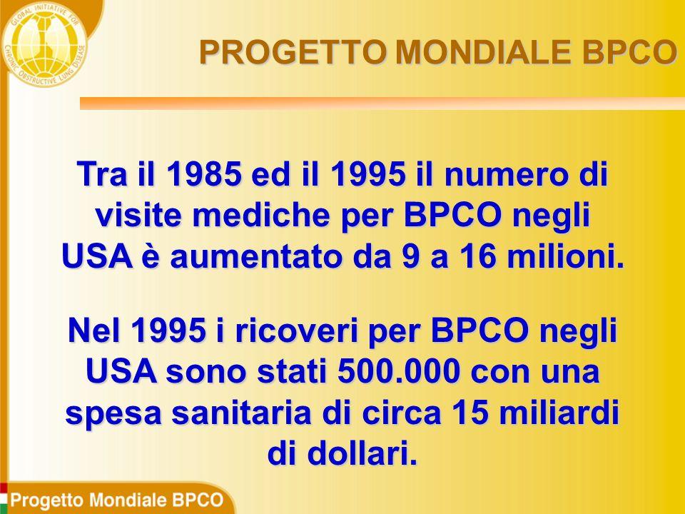 Tra il 1985 ed il 1995 il numero di visite mediche per BPCO negli USA è aumentato da 9 a 16 milioni.