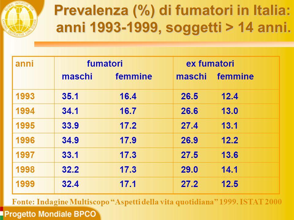 Prevalenza (%) di fumatori in Italia: anni 1993-1999, soggetti > 14 anni.