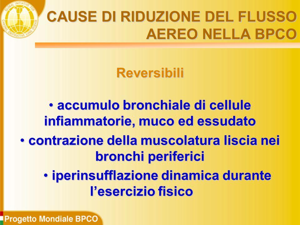 Reversibili accumulo bronchiale di cellule infiammatorie, muco ed essudato accumulo bronchiale di cellule infiammatorie, muco ed essudato contrazione della muscolatura liscia nei bronchi periferici contrazione della muscolatura liscia nei bronchi periferici iperinsufflazione dinamica durante l'esercizio fisico iperinsufflazione dinamica durante l'esercizio fisico CAUSE DI RIDUZIONE DEL FLUSSO AEREO NELLA BPCO