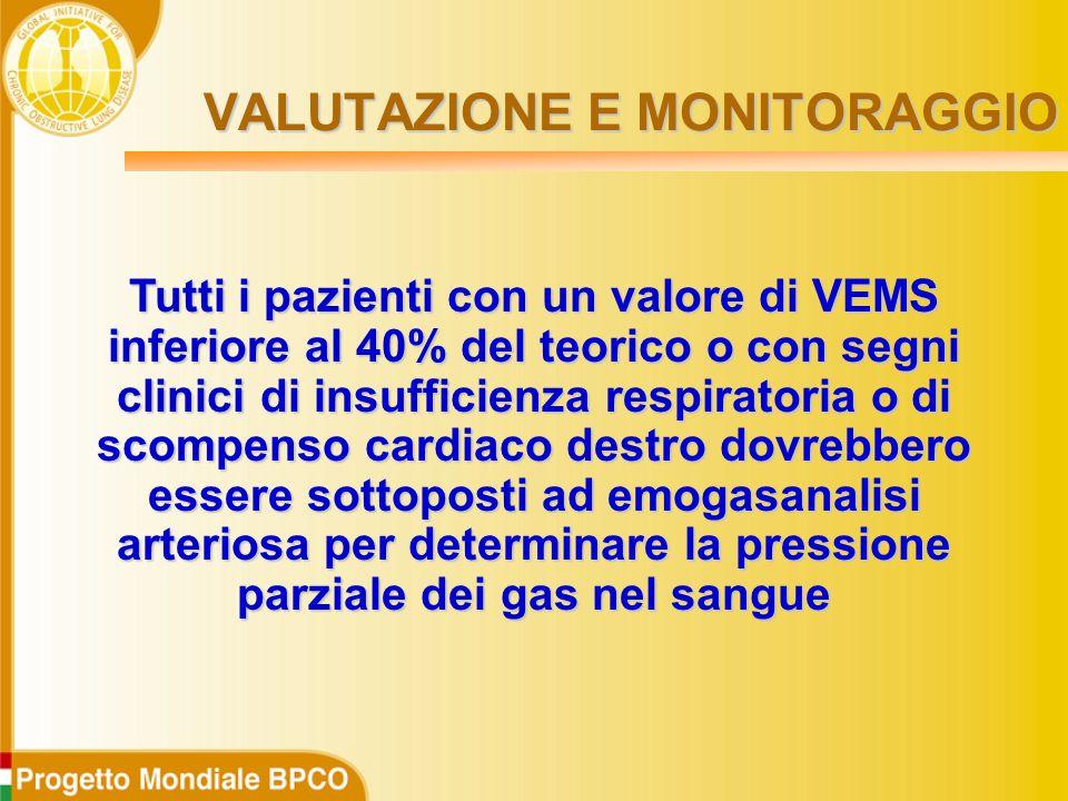 Tutti i pazienti con un valore di VEMS inferiore al 40% del teorico o con segni clinici di insufficienza respiratoria o di scompenso cardiaco destro dovrebbero essere sottoposti ad emogasanalisi arteriosa per determinare la pressione parziale dei gas nel sangue VALUTAZIONE E MONITORAGGIO