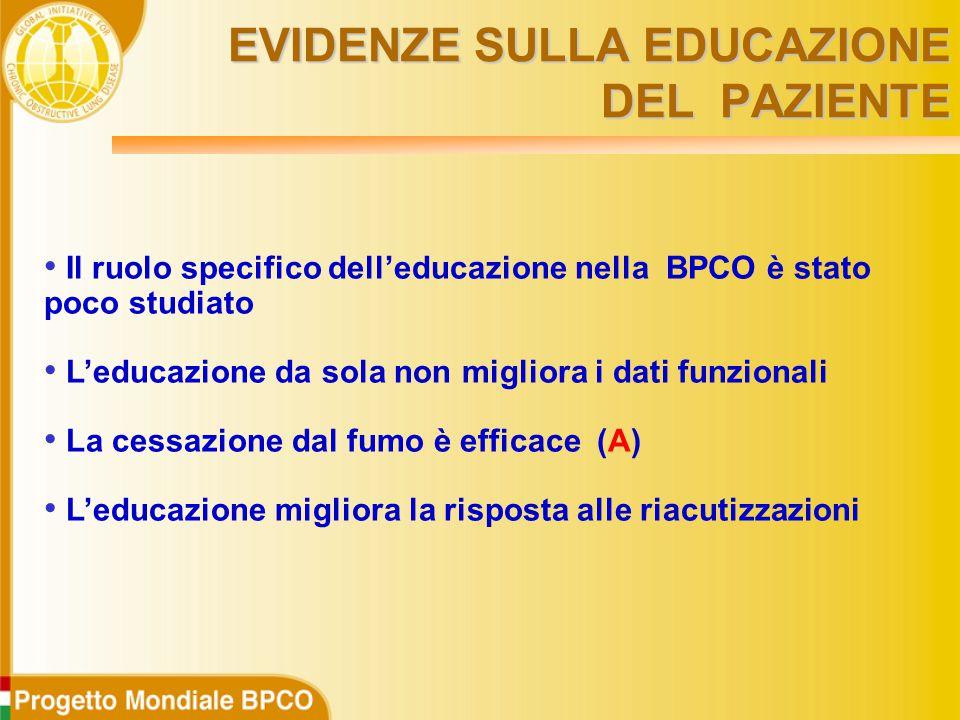 Il ruolo specifico dell'educazione nella BPCO è stato poco studiato L'educazione da sola non migliora i dati funzionali La cessazione dal fumo è efficace (A) L'educazione migliora la risposta alle riacutizzazioni EVIDENZE SULLA EDUCAZIONE DEL PAZIENTE