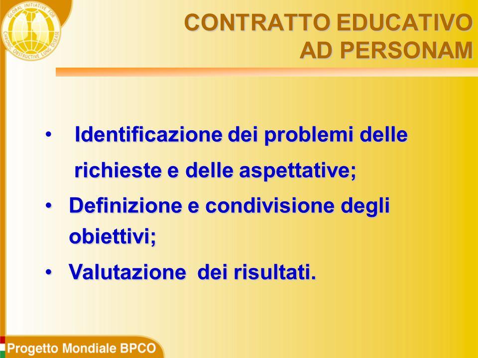 Identificazione dei problemi delle richieste e delle aspettative; richieste e delle aspettative; Definizione e condivisione degli obiettivi; Definizione e condivisione degli obiettivi; Valutazione dei risultati.