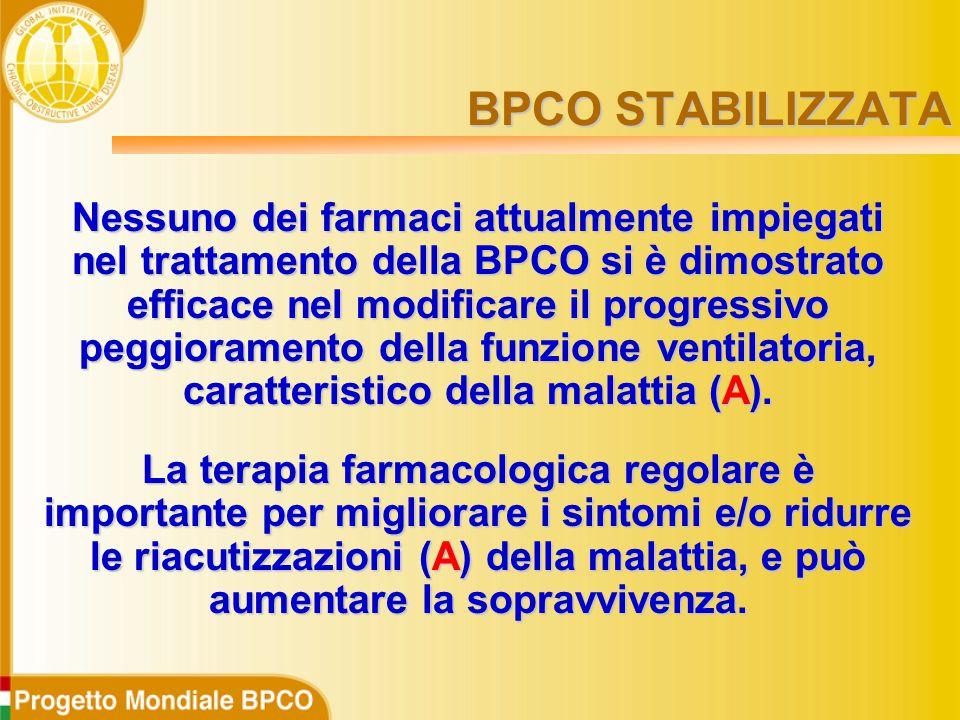 Nessuno dei farmaci attualmente impiegati nel trattamento della BPCO si è dimostrato efficace nel modificare il progressivo peggioramento della funzione ventilatoria, caratteristico della malattia (A).
