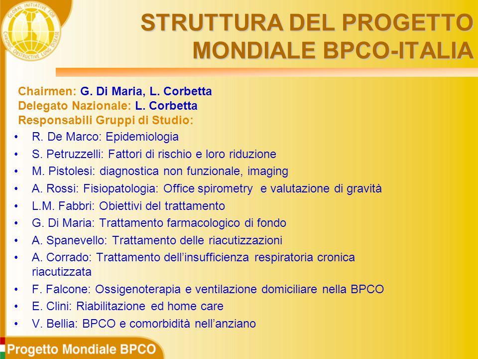 STRUTTURA DEL PROGETTO MONDIALE BPCO-ITALIA R. De Marco: Epidemiologia S.
