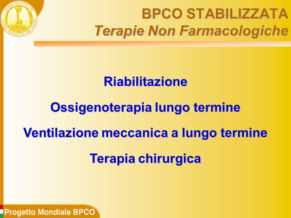 Riabilitazione Ossigenoterapia lungo termine Ventilazione meccanica a lungo termine Terapia chirurgica BPCO STABILIZZATA Terapie Non Farmacologiche