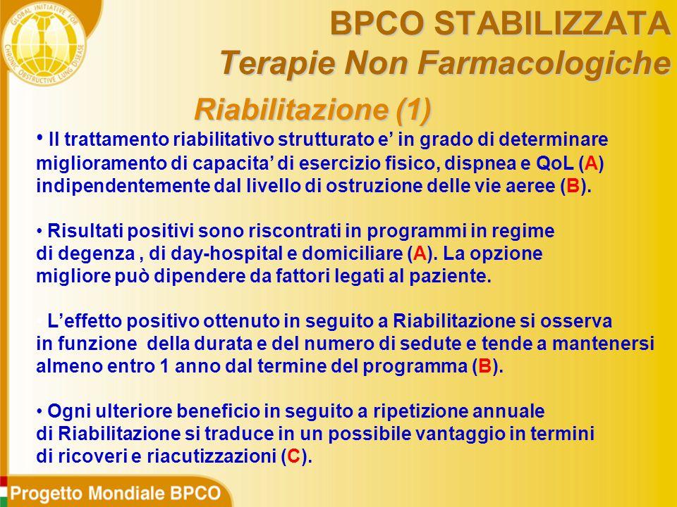 Il trattamento riabilitativo strutturato e' in grado di determinare miglioramento di capacita' di esercizio fisico, dispnea e QoL (A) indipendentemente dal livello di ostruzione delle vie aeree (B).