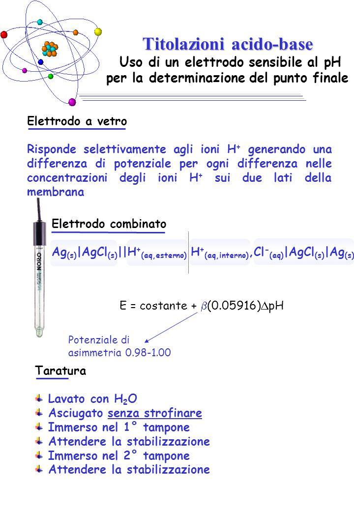 Analisi Volumetrica Errori nelle misure del pH L'accuratezza dipende dagli standard ±0.01/2 Potenziale di giunzione ~ 0.01 Errore alcalino o errore del sodio Tempo di equilibratura Temperatura Taratura pH-metro E = a + b·pH Tampone 1 E 1 = a + b·pH 1 Tampone 2 E 2 = a + b·pH 2 E 1 – E 2 = b(pH 1 - pH 2 ) b = (E 1 – E 2 )/(pH 1 - pH 2 ) b E 1 – bpH 1 = a a = E 1 – [(E 1 – E 2 )/(pH 1 - pH 2 )]·pH 1 a E x = a + b·pH x
