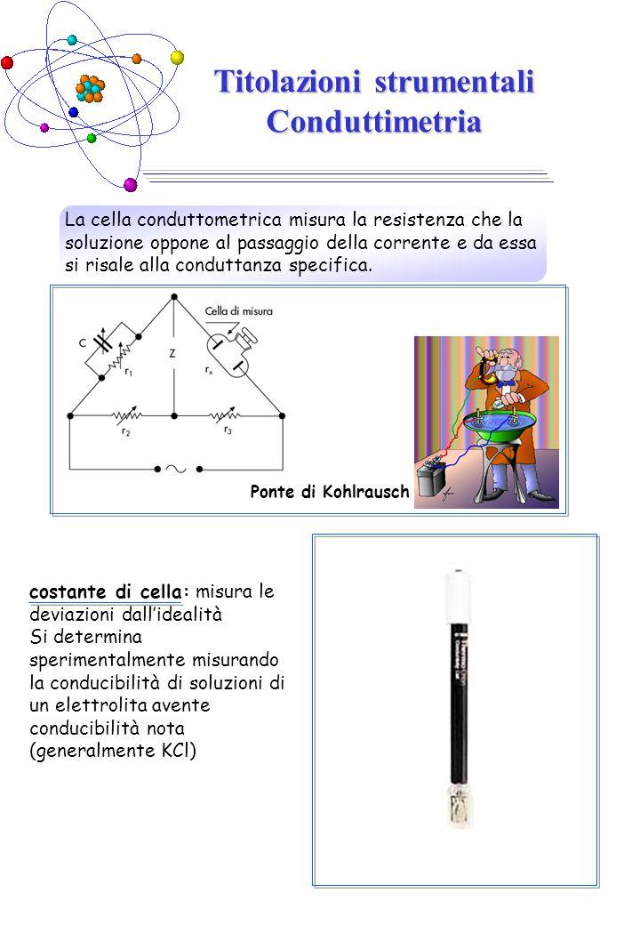 Conducibilità molare  M : la conduttanza del volume (espresso in cm 3 ) di soluzione che contiene una mole di soluto, V M = 1000/M Titolazioni strumentali Conduttimetria La conducibilità di una soluzione è funzione: concentrazione degli ioni in soluzione; temperatura densità di carica degli ioni (carica/volume) mobilità degli ioni (H 3 O + e OH - sono gli ioni che si muovono più velocemente)