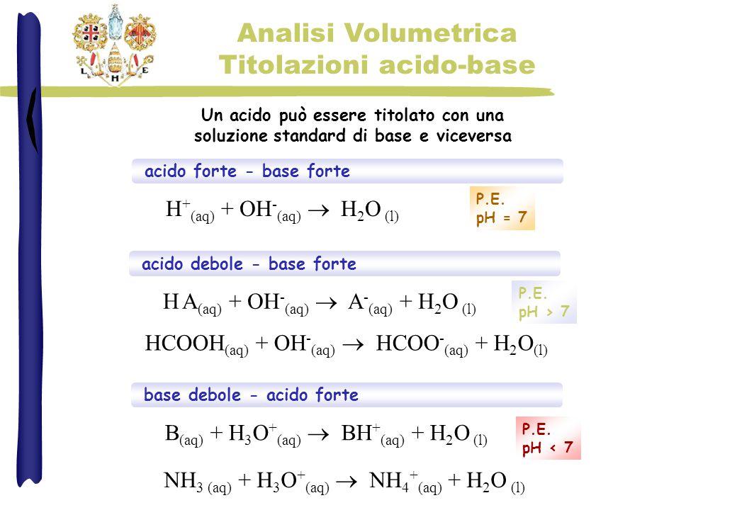 Analisi Volumetrica Titolazioni acido-base Un acido può essere titolato con una soluzione standard di base e viceversa acido forte - base forte H + (a