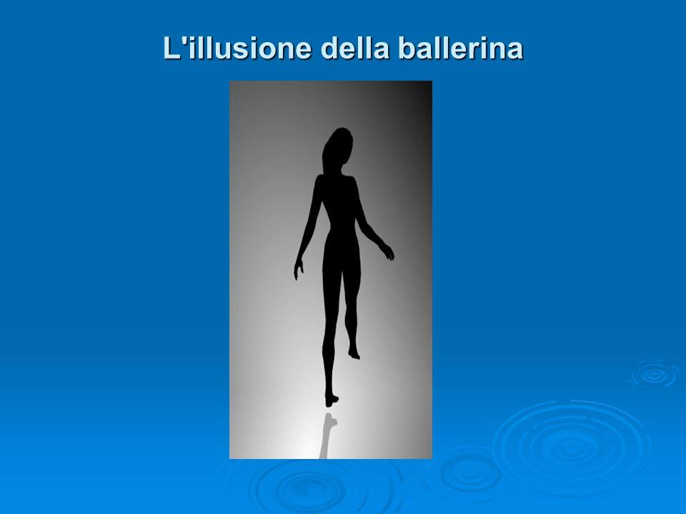 L illusione della ballerina