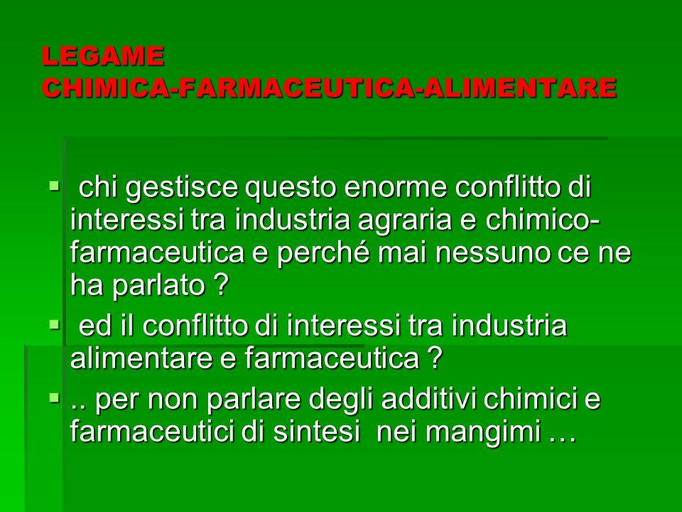 LEGAME CHIMICA-FARMACEUTICA-ALIMENTARE  chi gestisce questo enorme conflitto di interessi tra industria agraria e chimico- farmaceutica e perché mai