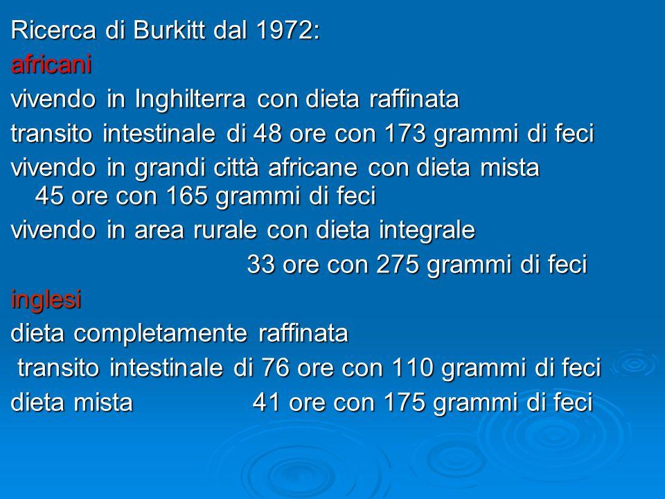 Ricerca di Burkitt dal 1972: africani vivendo in Inghilterra con dieta raffinata transito intestinale di 48 ore con 173 grammi di feci vivendo in gran
