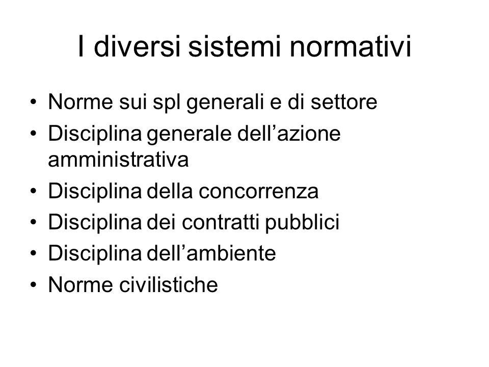 I diversi sistemi normativi Norme sui spl generali e di settore Disciplina generale dell'azione amministrativa Disciplina della concorrenza Disciplina