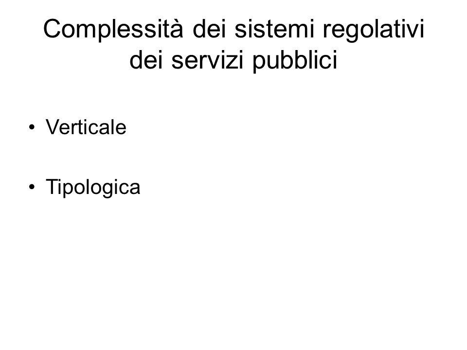 Complessità dei sistemi regolativi dei servizi pubblici Verticale Tipologica