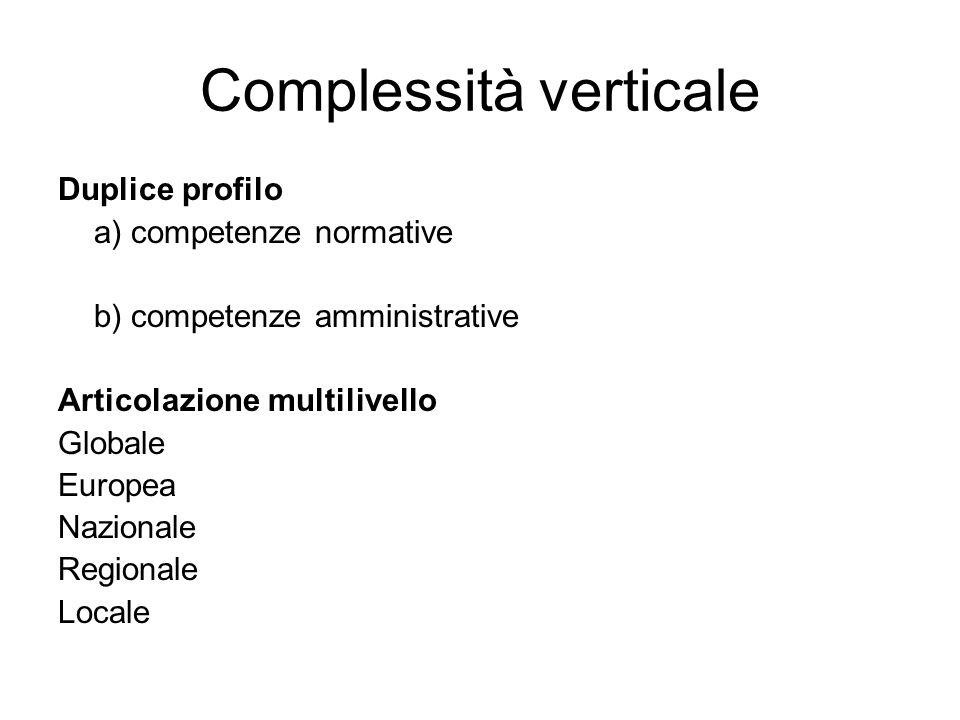 Complessità verticale Duplice profilo a) competenze normative b) competenze amministrative Articolazione multilivello Globale Europea Nazionale Regionale Locale