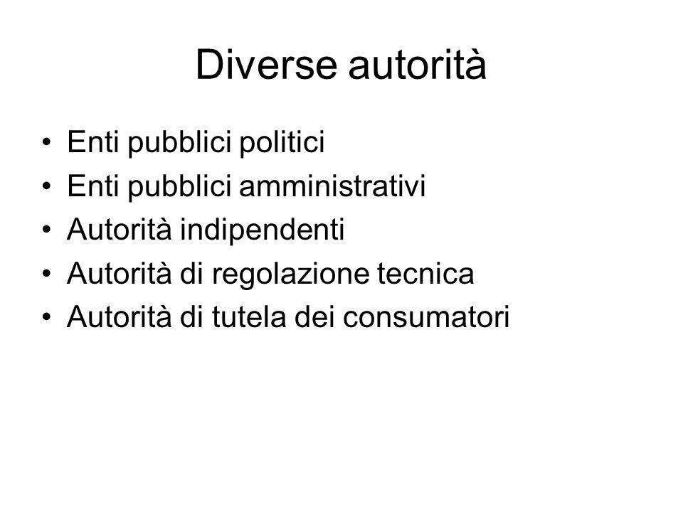 Diverse autorità Enti pubblici politici Enti pubblici amministrativi Autorità indipendenti Autorità di regolazione tecnica Autorità di tutela dei consumatori