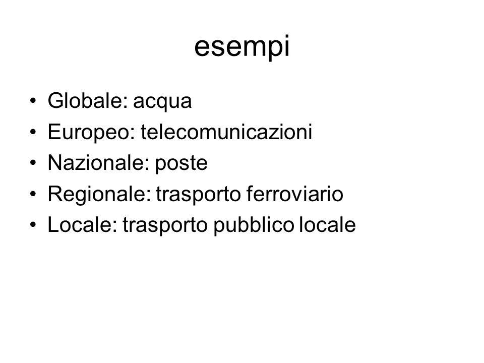 esempi Globale: acqua Europeo: telecomunicazioni Nazionale: poste Regionale: trasporto ferroviario Locale: trasporto pubblico locale