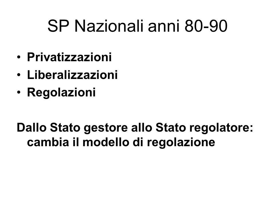 SP Nazionali anni 80-90 Privatizzazioni Liberalizzazioni Regolazioni Dallo Stato gestore allo Stato regolatore: cambia il modello di regolazione