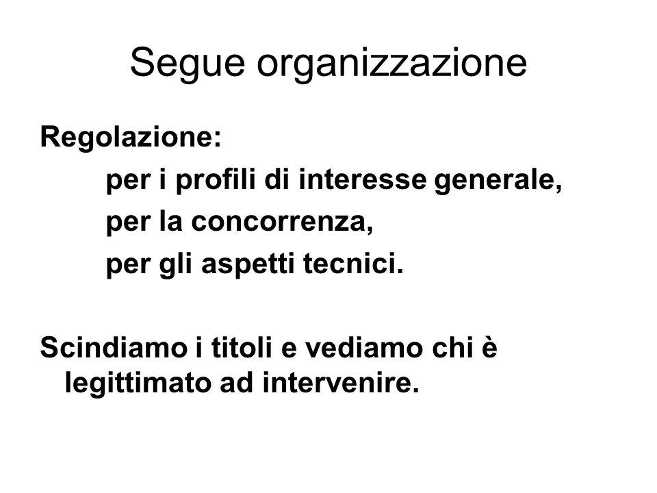 Segue organizzazione Regolazione: per i profili di interesse generale, per la concorrenza, per gli aspetti tecnici.
