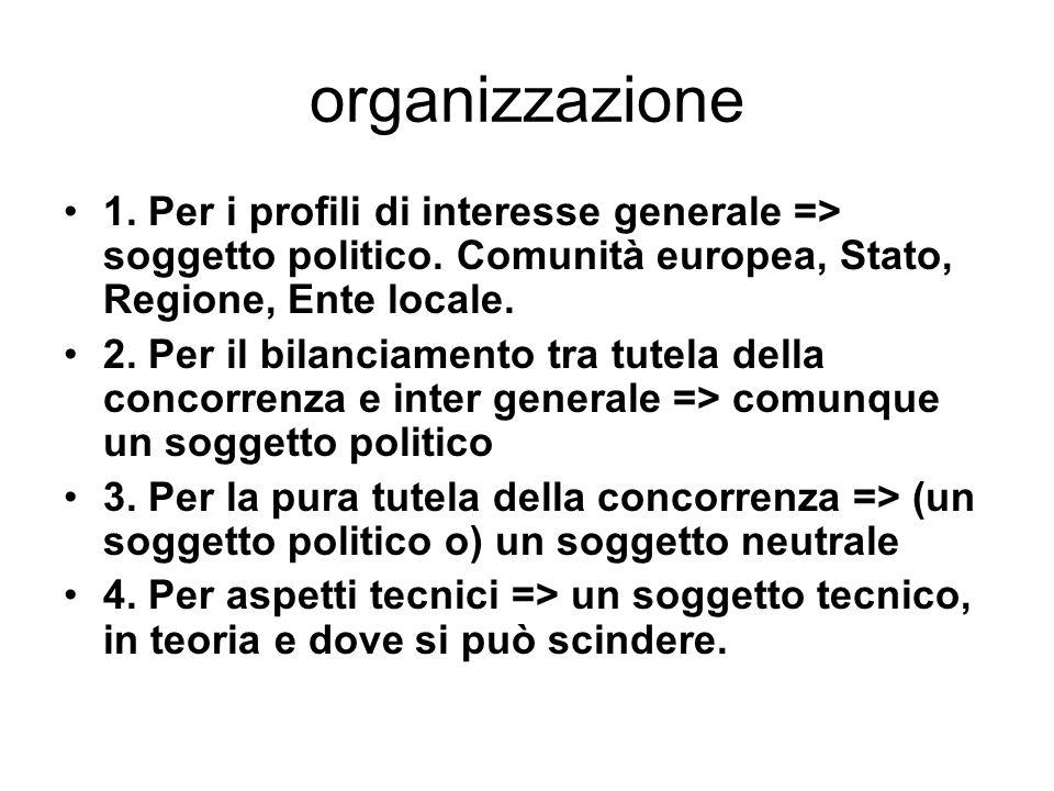organizzazione 1. Per i profili di interesse generale => soggetto politico. Comunità europea, Stato, Regione, Ente locale. 2. Per il bilanciamento tra