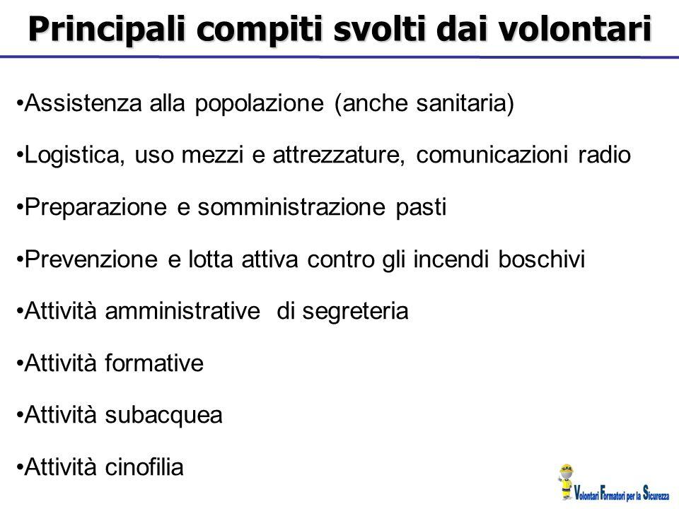 Principali compiti svolti dai volontari Assistenza alla popolazione (anche sanitaria) Logistica, uso mezzi e attrezzature, comunicazioni radio Prepara