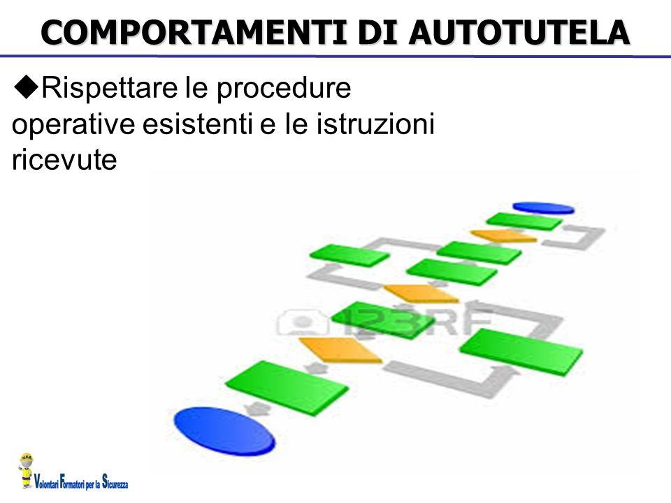 COMPORTAMENTI DI AUTOTUTELA  Rispettare le procedure operative esistenti e le istruzioni ricevute
